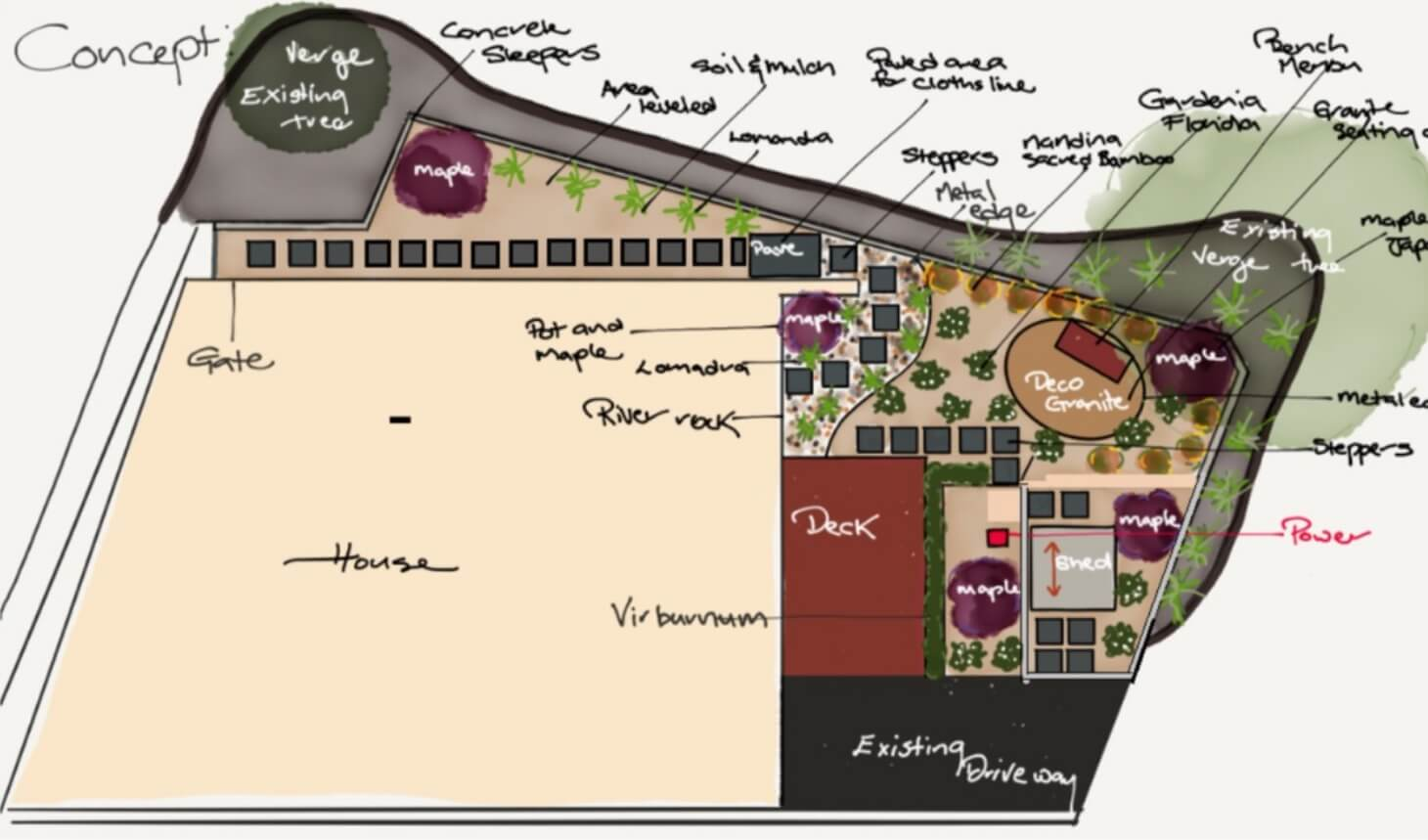 Gardengigs Landscaping Canberra Services - Landscaping Design Concept Drawing