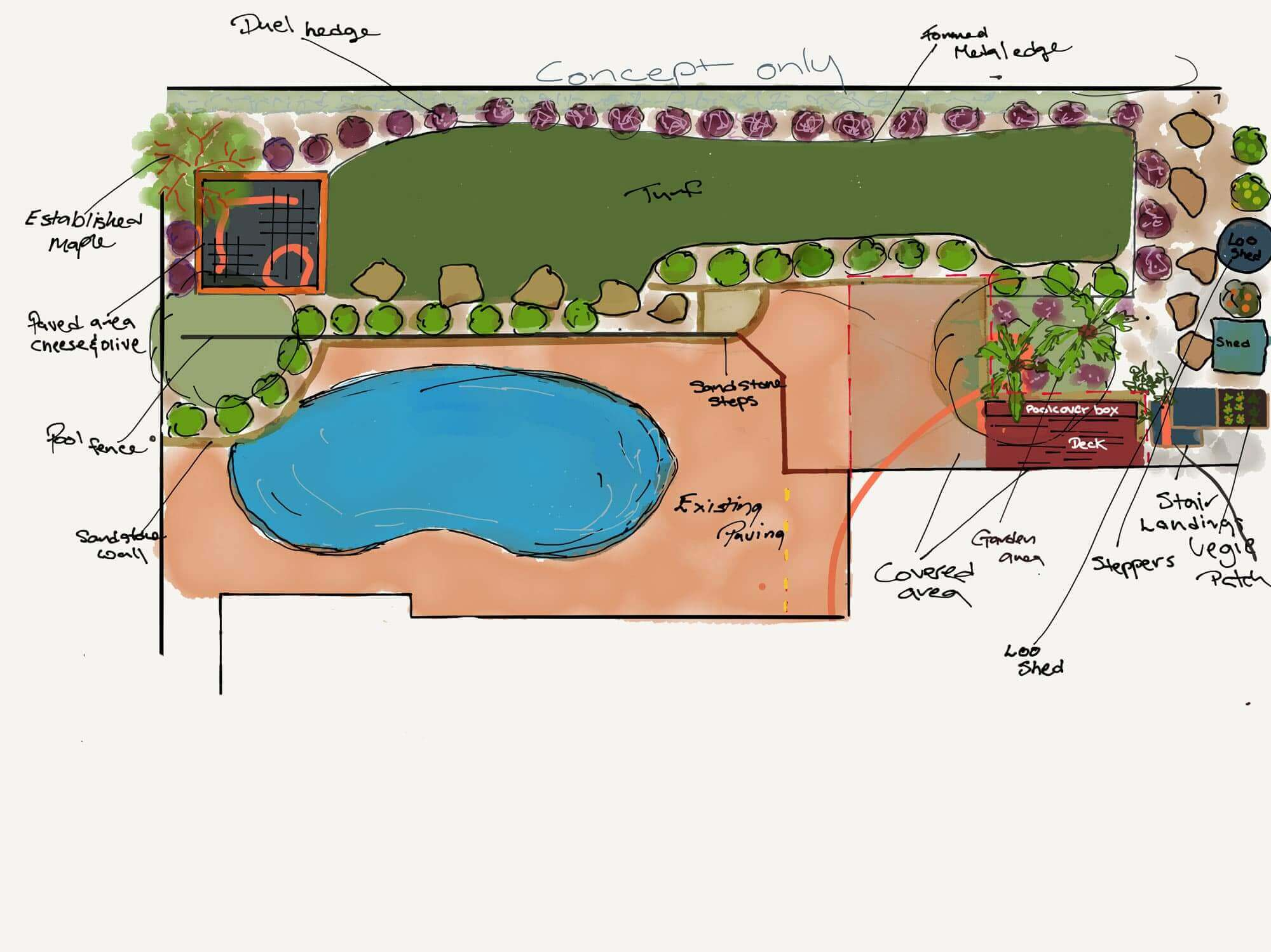 Gardengigs-Project-Concepts-and-Designs-with-Swimming-Pool