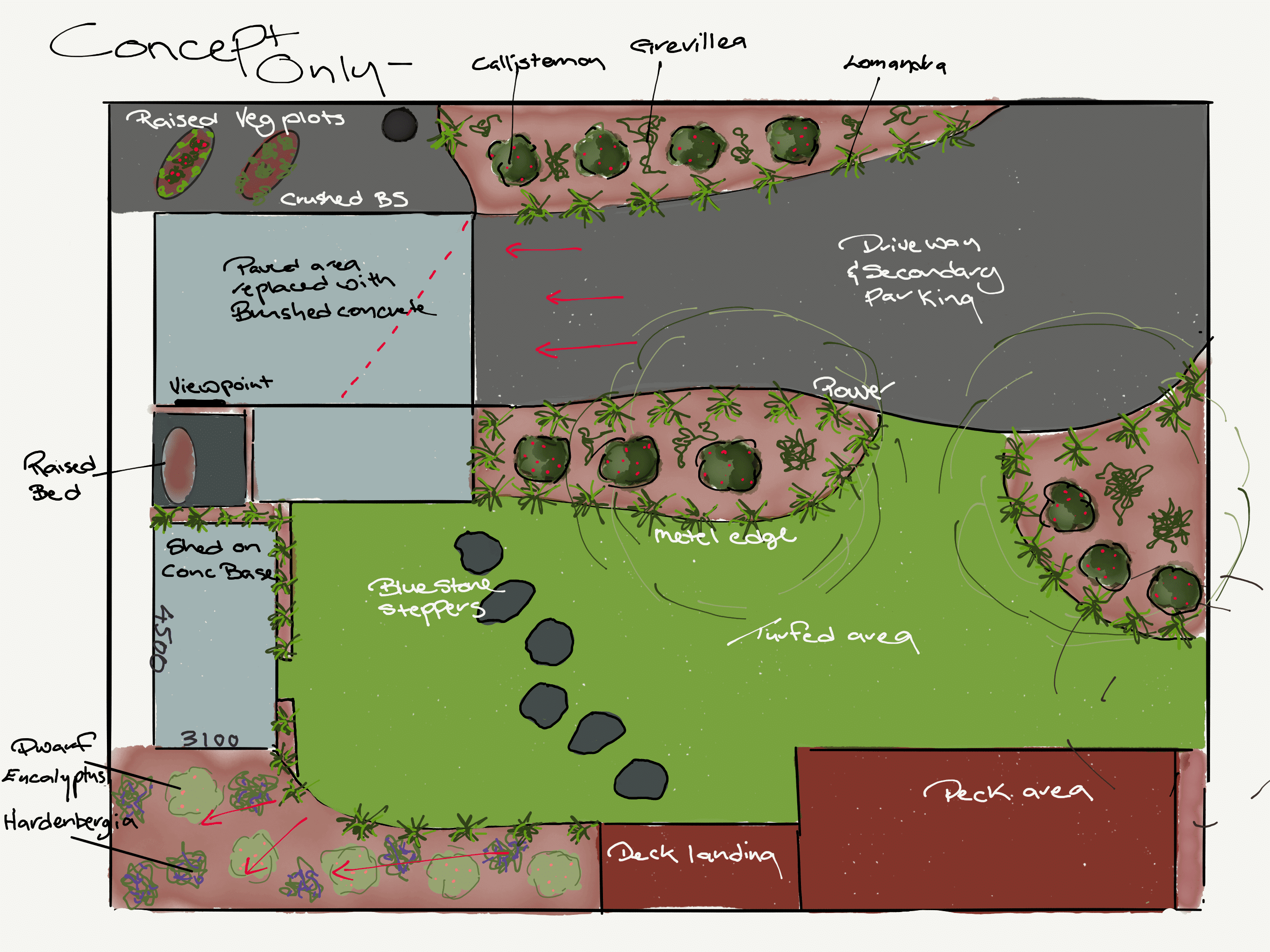 Gardengigs-Project-Concepts-and-Designs